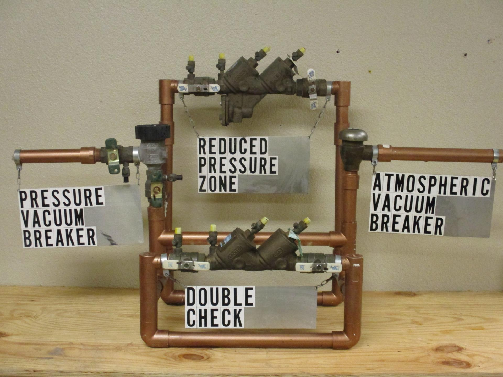 Backflow Device Model