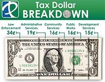 TaxDollarBreakdown2019_smaller