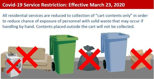 Waste Connections service restrictions
