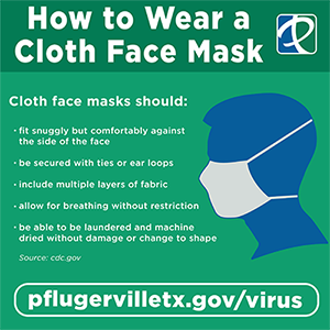 How to Wear a Cloth Mask
